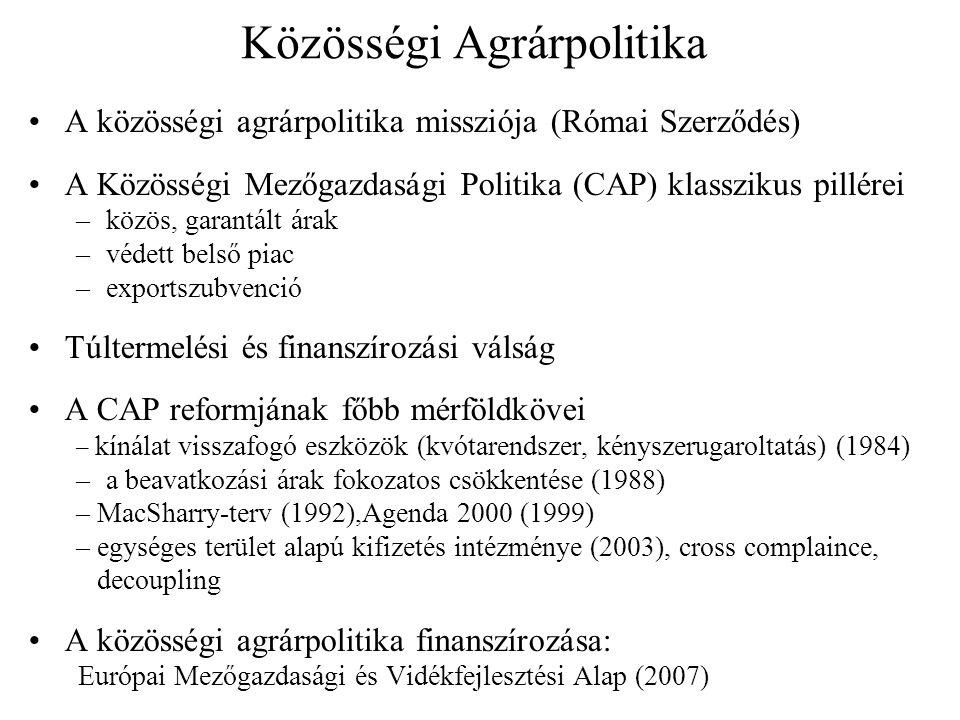 Közösségi Agrárpolitika A közösségi agrárpolitika missziója (Római Szerződés) A Közösségi Mezőgazdasági Politika (CAP) klasszikus pillérei –közös, gar