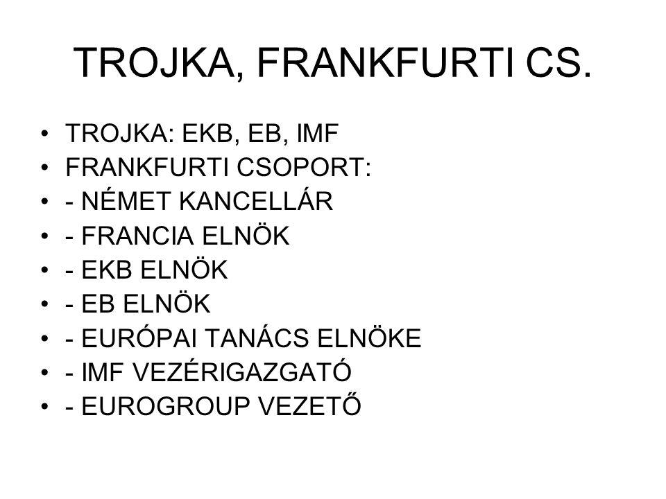 TROJKA, FRANKFURTI CS. TROJKA: EKB, EB, IMF FRANKFURTI CSOPORT: - NÉMET KANCELLÁR - FRANCIA ELNÖK - EKB ELNÖK - EB ELNÖK - EURÓPAI TANÁCS ELNÖKE - IMF