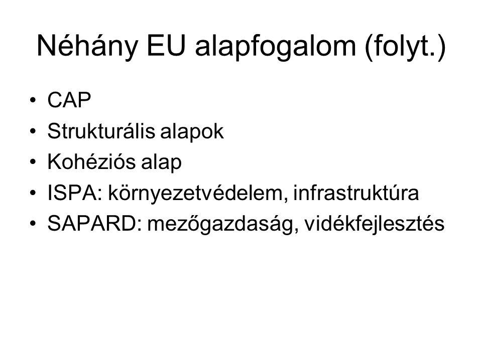 Néhány EU alapfogalom (folyt.) CAP Strukturális alapok Kohéziós alap ISPA: környezetvédelem, infrastruktúra SAPARD: mezőgazdaság, vidékfejlesztés