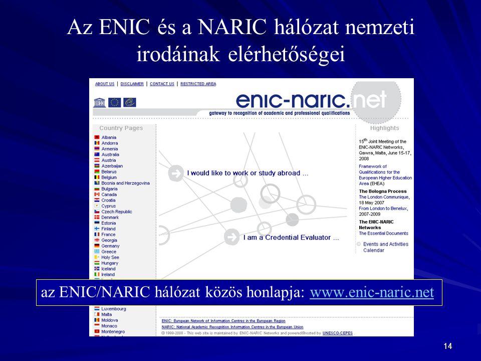 14 Az ENIC és a NARIC hálózat nemzeti irodáinak elérhetőségei az ENIC/NARIC hálózat közös honlapja: www.enic-naric.netwww.enic-naric.net