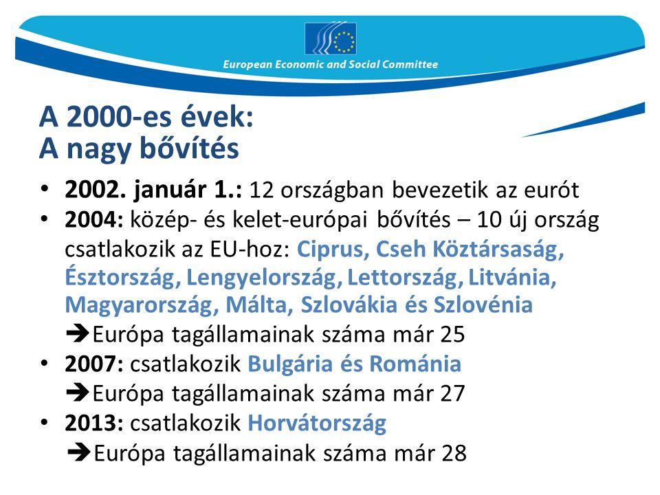 A 2000-es évek: A nagy bővítés 2002.