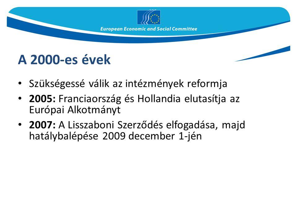 A 2000-es évek Szükségessé válik az intézmények reformja 2005: Franciaország és Hollandia elutasítja az Európai Alkotmányt 2007: A Lisszaboni Szerződés elfogadása, majd hatálybalépése 2009 december 1-jén