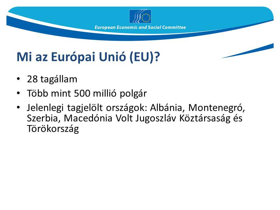 Mi az Európai Unió (EU).