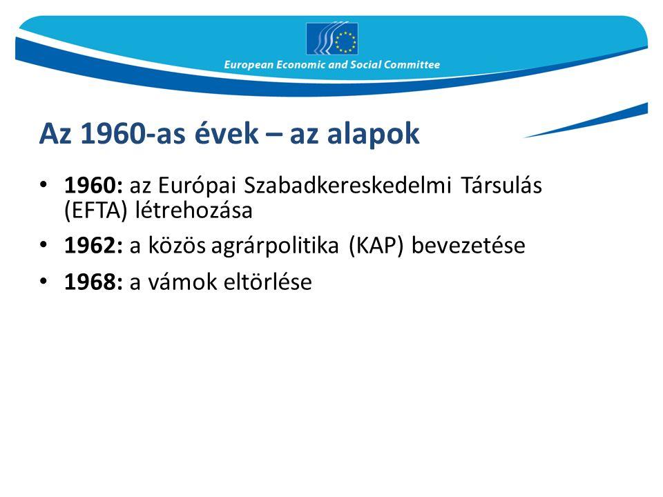 Az 1960-as évek – az alapok 1960: az Európai Szabadkereskedelmi Társulás (EFTA) létrehozása 1962: a közös agrárpolitika (KAP) bevezetése 1968: a vámok eltörlése