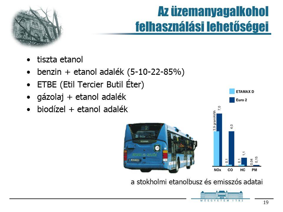 19 Az üzemanyagalkohol felhasználási lehetőségei tiszta etanol benzin + etanol adalék (5-10-22-85%) ETBE (Etil Tercier Butil Éter) gázolaj + etanol adalék biodízel + etanol adalék a stokholmi etanolbusz és emisszós adatai