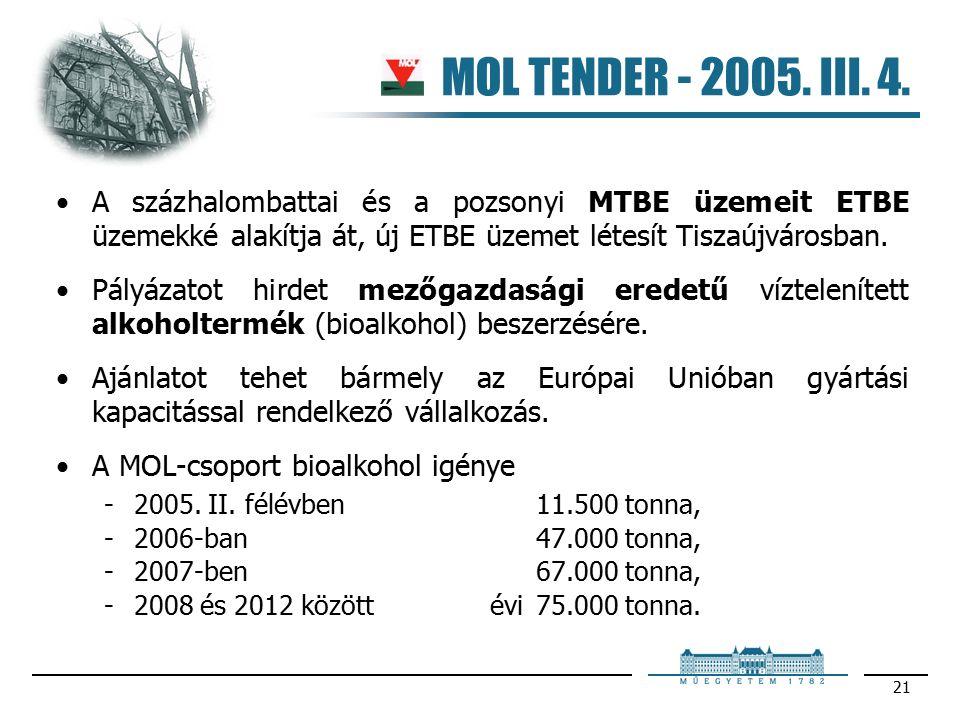 21 MOL TENDER - 2005. III. 4.
