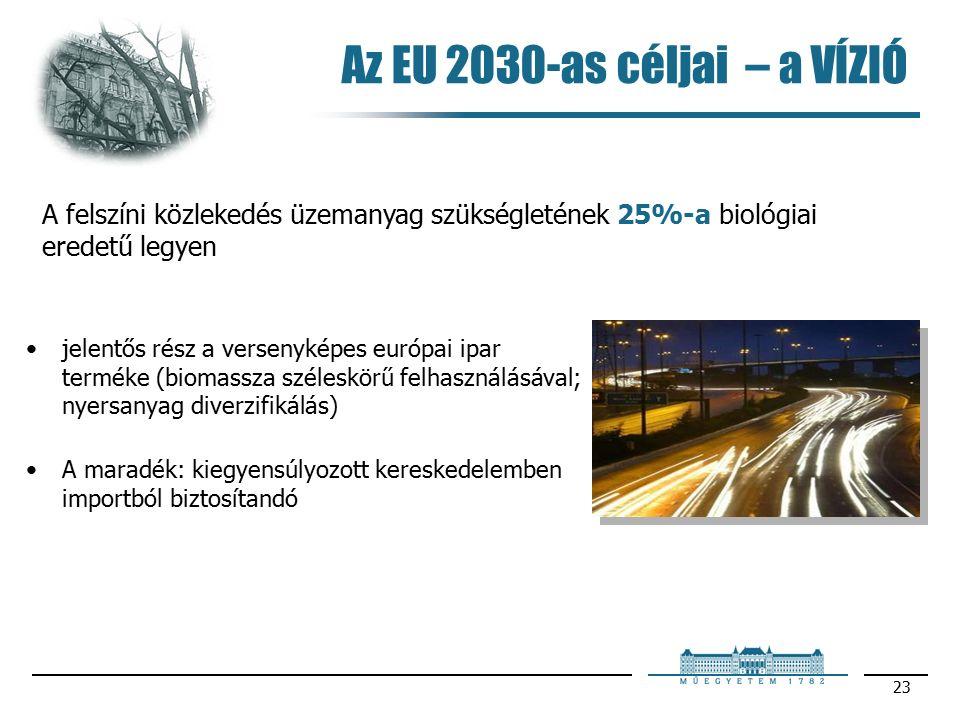 23 Az EU 2030-as céljai – a VÍZIÓ jelentős rész a versenyképes európai ipar terméke (biomassza széleskörű felhasználásával; nyersanyag diverzifikálás) A maradék: kiegyensúlyozott kereskedelemben importból biztosítandó A felszíni közlekedés üzemanyag szükségletének 25%-a biológiai eredetű legyen