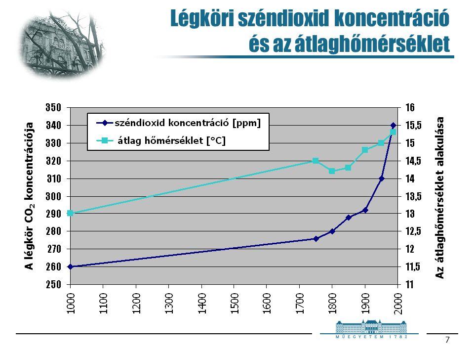 7 Légköri széndioxid koncentráció és az átlaghőmérséklet A légkör CO 2 koncentrációja Az átlaghőmérséklet alakulása