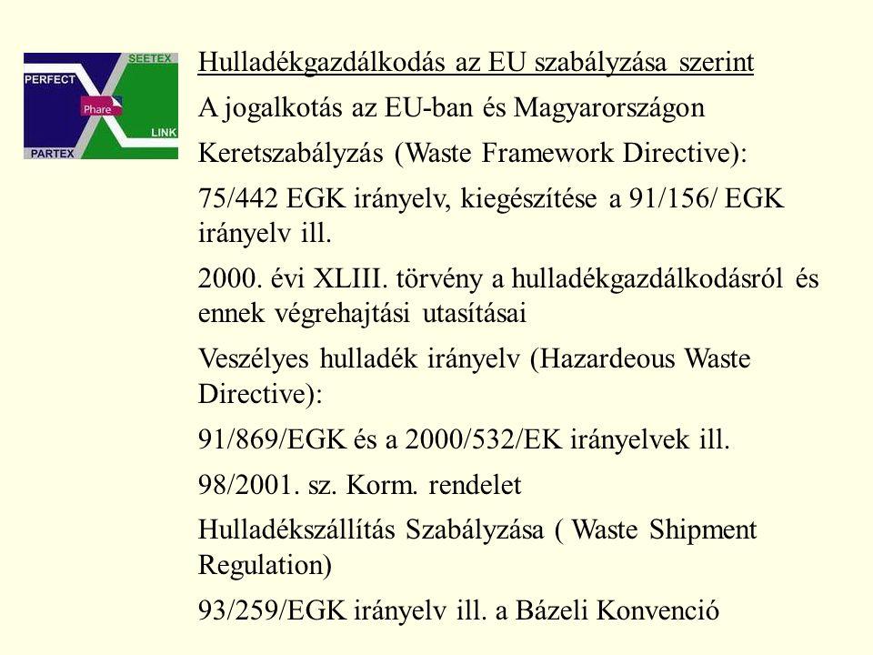 Hulladékgazdálkodás az EU szabályzása szerint A jogalkotás az EU-ban és Magyarországon Keretszabályzás (Waste Framework Directive): 75/442 EGK irányelv, kiegészítése a 91/156/ EGK irányelv ill.