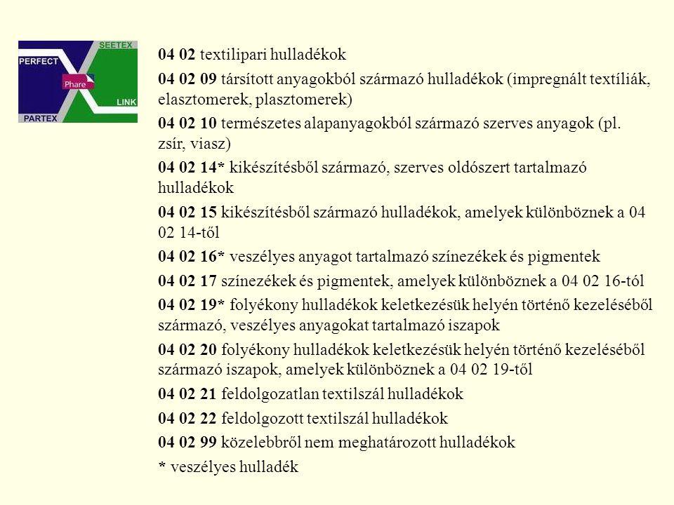04 02 textilipari hulladékok 04 02 09 társított anyagokból származó hulladékok (impregnált textíliák, elasztomerek, plasztomerek) 04 02 10 természetes alapanyagokból származó szerves anyagok (pl.