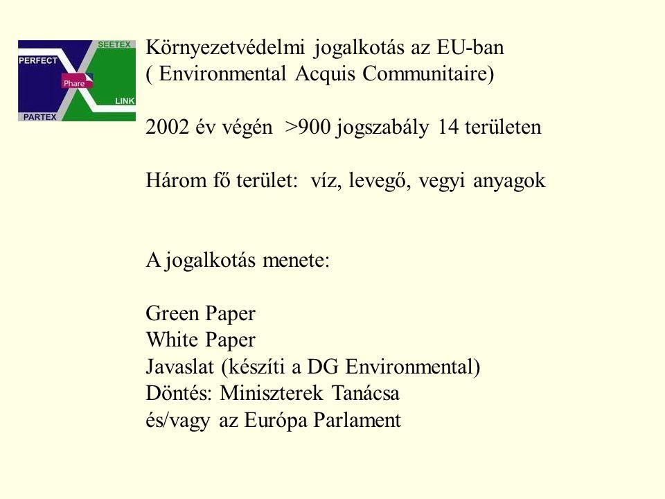 Környezetvédelmi jogalkotás az EU-ban ( Environmental Acquis Communitaire) 2002 év végén >900 jogszabály 14 területen Három fő terület: víz, levegő, vegyi anyagok A jogalkotás menete: Green Paper White Paper Javaslat (készíti a DG Environmental) Döntés: Miniszterek Tanácsa és/vagy az Európa Parlament