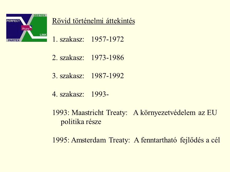 Rövid történelmi áttekintés 1. szakasz: 1957-1972 2.