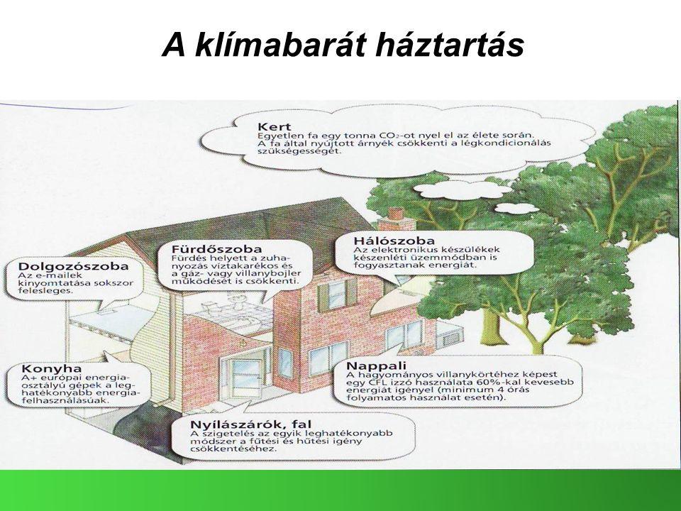A klímabarát háztartás