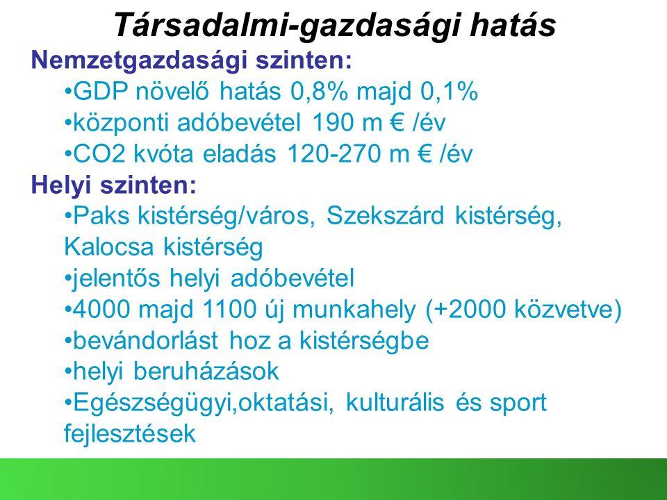 Társadalmi-gazdasági hatás Nemzetgazdasági szinten: GDP növelő hatás 0,8% majd 0,1% központi adóbevétel 190 m € /év CO2 kvóta eladás 120-270 m € /év Helyi szinten: Paks kistérség/város, Szekszárd kistérség, Kalocsa kistérség jelentős helyi adóbevétel 4000 majd 1100 új munkahely (+2000 közvetve) bevándorlást hoz a kistérségbe helyi beruházások Egészségügyi,oktatási, kulturális és sport fejlesztések