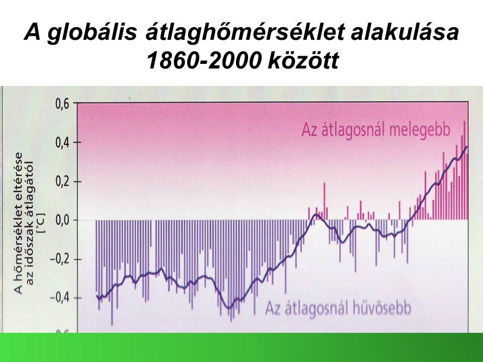 A globális átlaghőmérséklet alakulása 1860-2000 között