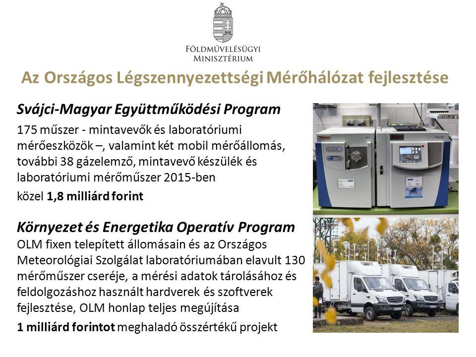 Az Országos Légszennyezettségi Mérőhálózat fejlesztése Svájci-Magyar Együttműködési Program 175 műszer - mintavevők és laboratóriumi mérőeszközök –, valamint két mobil mérőállomás, további 38 gázelemző, mintavevő készülék és laboratóriumi mérőműszer 2015-ben közel 1,8 milliárd forint Környezet és Energetika Operatív Program OLM fixen telepített állomásain és az Országos Meteorológiai Szolgálat laboratóriumában elavult 130 mérőműszer cseréje, a mérési adatok tárolásához és feldolgozáshoz használt hardverek és szoftverek fejlesztése, OLM honlap teljes megújítása 1 milliárd forintot meghaladó összértékű projekt