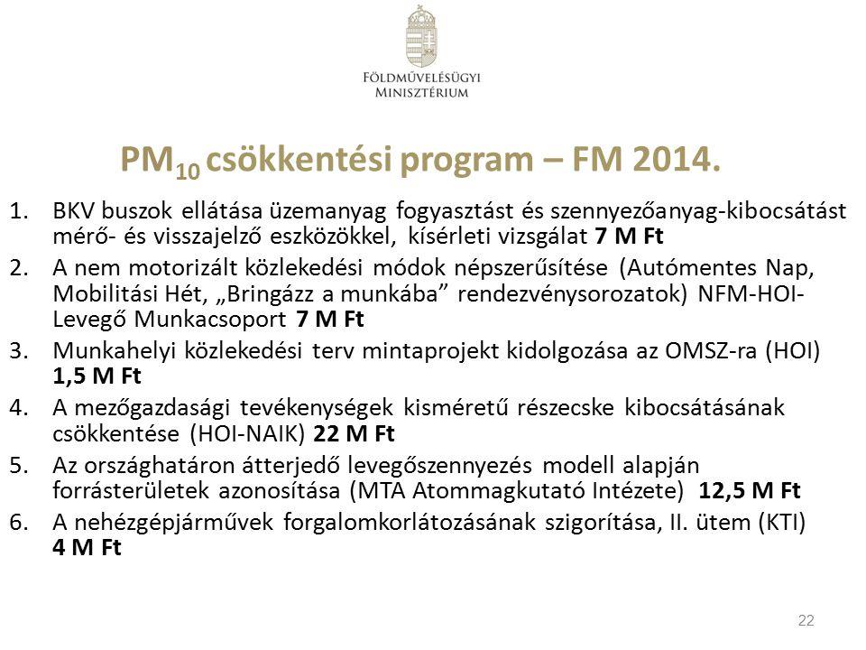 PM 10 csökkentési program – FM 2014.
