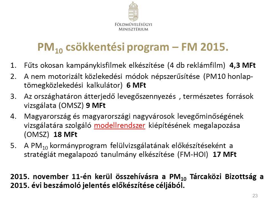 PM 10 csökkentési program – FM 2015.