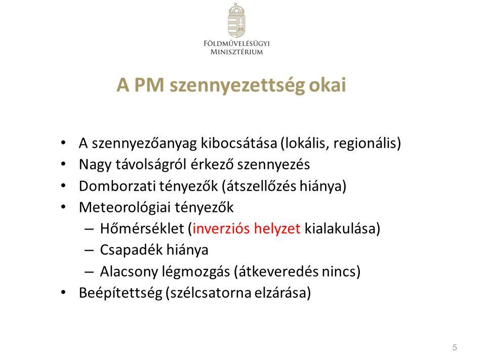 PM 10 csökkentési program A Kormány 1330/2011.