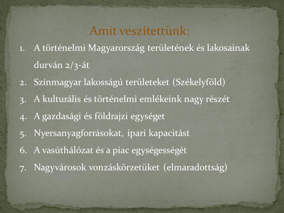 Amit veszítettünk: 1.A történelmi Magyarország területének és lakosainak durván 2/3-át 2.Színmagyar lakosságú területeket (Székelyföld) 3.A kulturális