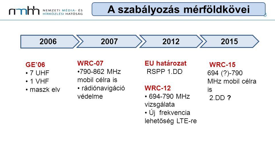 3 A szabályozás mérföldkövei 2006 200720122015 GE'06 7 UHF 1 VHF maszk elv WRC-07 790-862 MHz mobil célra is rádiónavigáció védelme EU határozat RSPP