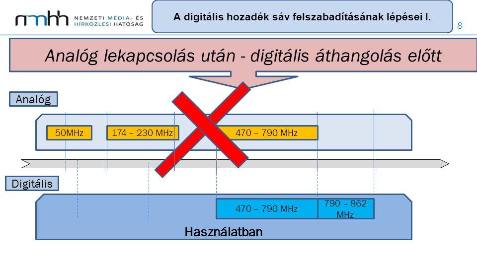 8 Analóg lekapcsolás után - digitális áthangolás előtt Analóg Digitális Használatban 470 – 790 MHz 790 – 862 MHz 174 – 230 MHz50MHz 470 – 790 MHz A digitális hozadék sáv felszabadításának lépései I.