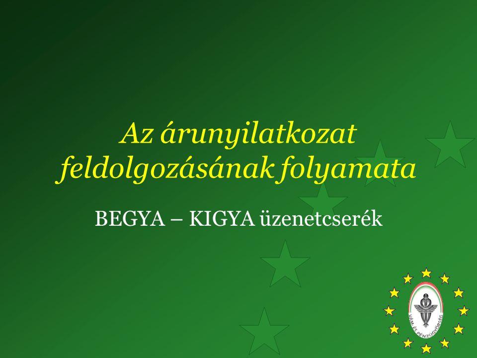 Az árunyilatkozat feldolgozásának folyamata BEGYA – KIGYA üzenetcserék