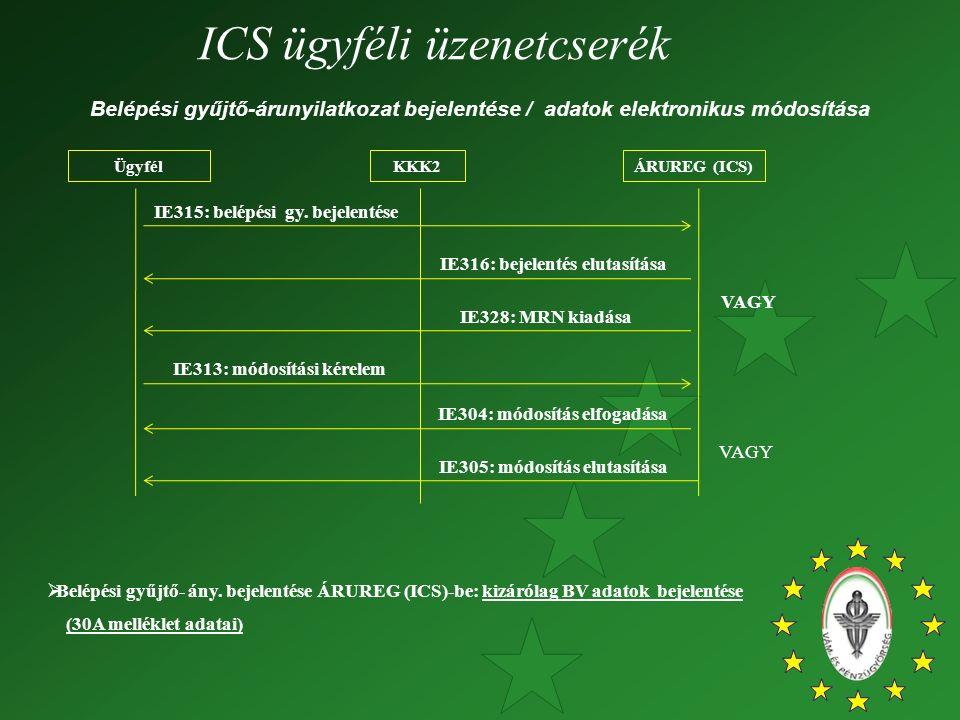 ICS ügyféli üzenetcserék ÜgyfélKKK2 IE315: belépési gy. bejelentése IE328: MRN kiadása IE316: bejelentés elutasítása ÁRUREG (ICS) Belépési gyűjtő-árun