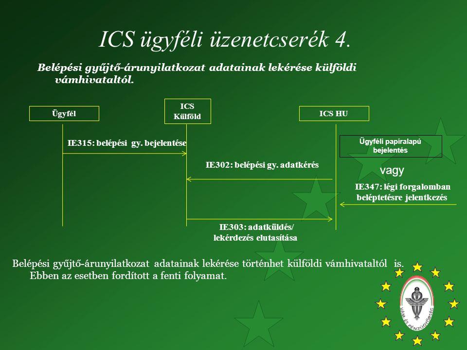 Ügyfél ICS Külföld IE302: belépési gy. adatkérés ICS HU IE315: belépési gy. bejelentése ICS ügyféli üzenetcserék 4. Belépési gyűjtő-árunyilatkozat ada