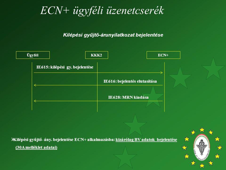 ECN+ ügyféli üzenetcserék ÜgyfélKKK2 IE615: kilépési gy. bejelentése IE628: MRN kiadása IE616: bejelentés elutasítása ECN+ Kilépési gyűjtő-árunyilatko