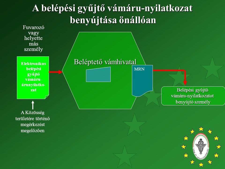Beléptető vámhivatal A belépési gyűjtő vámáru-nyilatkozat benyújtása önállóan Fuvarozó vagy helyette más személy Elektronikus belépési gyűjtő vámáru-