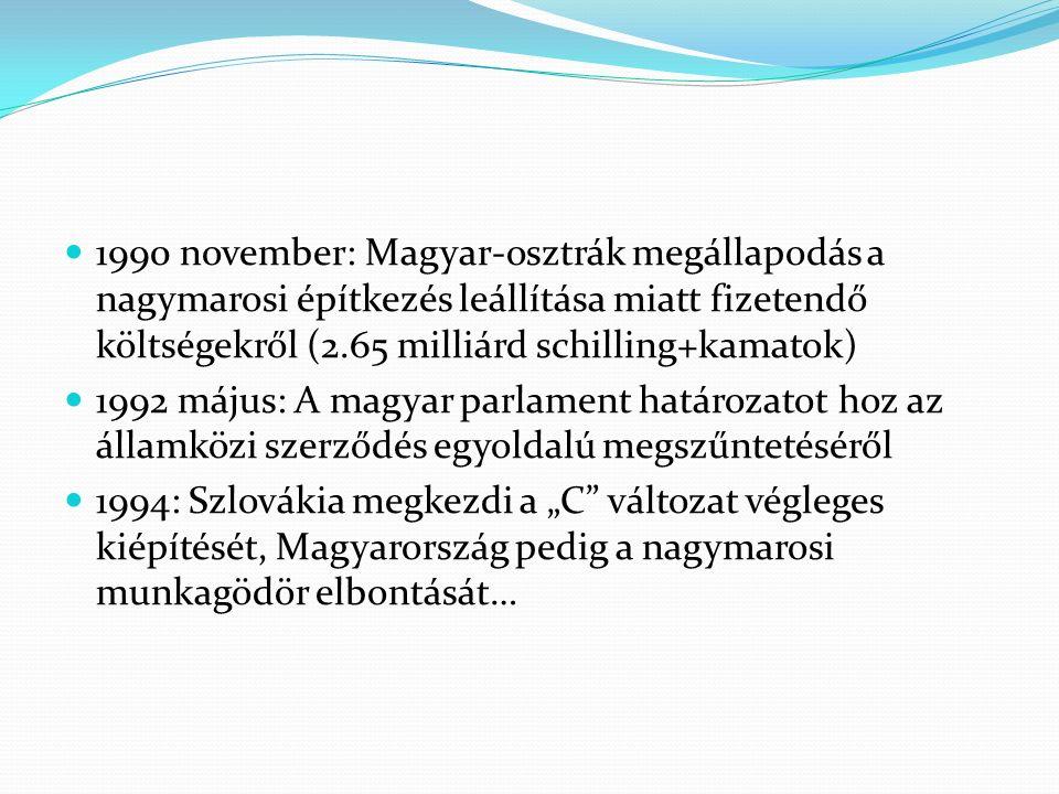 1990 november: Magyar-osztrák megállapodás a nagymarosi építkezés leállítása miatt fizetendő költségekről (2.65 milliárd schilling+kamatok) 1992 május