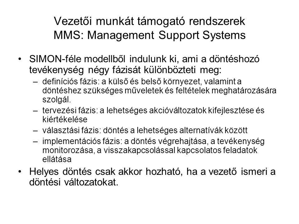 Vezetői munkát támogató rendszerek MMS: Management Support Systems SIMON-féle modellből indulunk ki, ami a döntéshozó tevékenység négy fázisát különbözteti meg: –definíciós fázis: a külső és belső környezet, valamint a döntéshez szükséges műveletek és feltételek meghatározására szolgál.