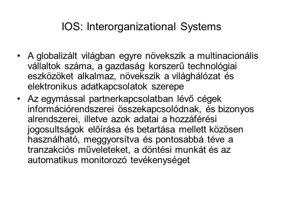 IOS: Interorganizational Systems A globalizált világban egyre növekszik a multinacionális vállaltok száma, a gazdaság korszerű technológiai eszközöket alkalmaz, növekszik a világhálózat és elektronikus adatkapcsolatok szerepe Az egymással partnerkapcsolatban lévő cégek információrendszerei összekapcsolódnak, és bizonyos alrendszerei, illetve azok adatai a hozzáférési jogosultságok előírása és betartása mellett közösen használható, meggyorsítva és pontosabbá téve a tranzakciós műveleteket, a döntési munkát és az automatikus monitorozó tevékenységet