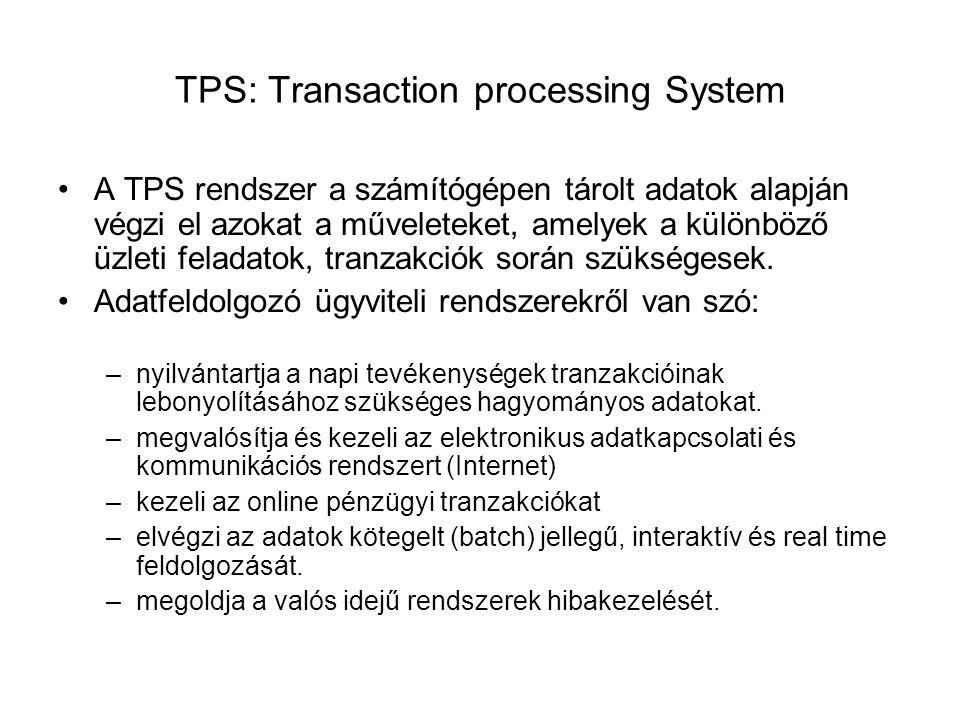 TPS: Transaction processing System A TPS rendszer a számítógépen tárolt adatok alapján végzi el azokat a műveleteket, amelyek a különböző üzleti feladatok, tranzakciók során szükségesek.