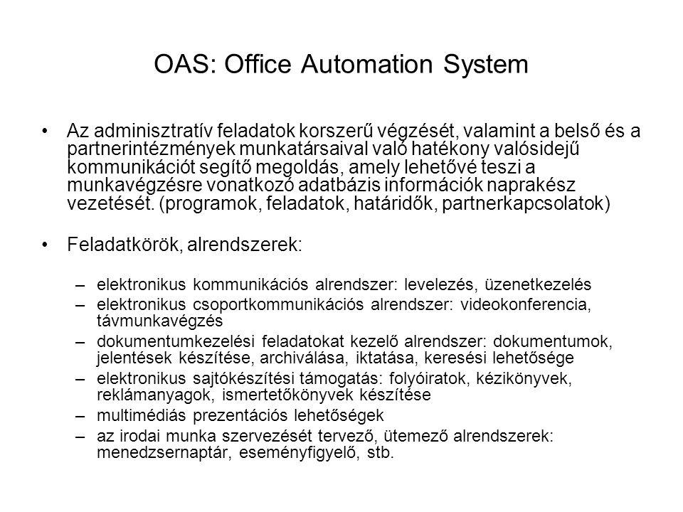 OAS: Office Automation System Az adminisztratív feladatok korszerű végzését, valamint a belső és a partnerintézmények munkatársaival való hatékony valósidejű kommunikációt segítő megoldás, amely lehetővé teszi a munkavégzésre vonatkozó adatbázis információk naprakész vezetését.