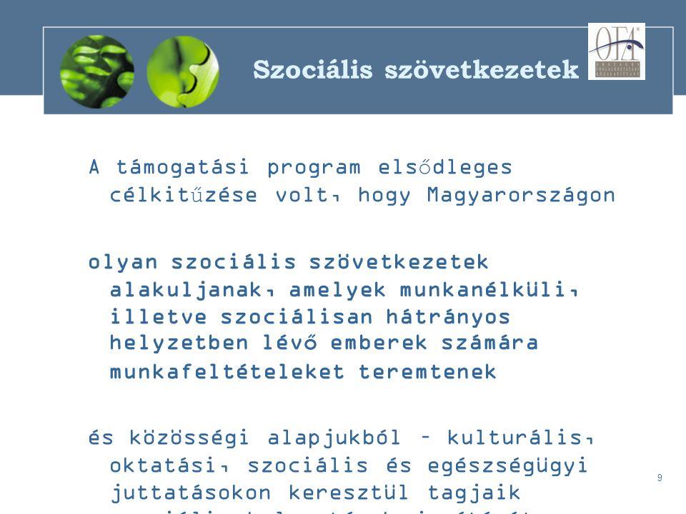 9 Szociális szövetkezetek A támogatási program elsődleges célkitűzése volt, hogy Magyarországon olyan szociális szövetkezetek alakuljanak, amelyek munkanélküli, illetve szociálisan hátrányos helyzetben lévő emberek számára munkafeltételeket teremtenek és közösségi alapjukból – kulturális, oktatási, szociális és egészségügyi juttatásokon keresztül tagjaik szociális helyzetének javítását segítik elő.