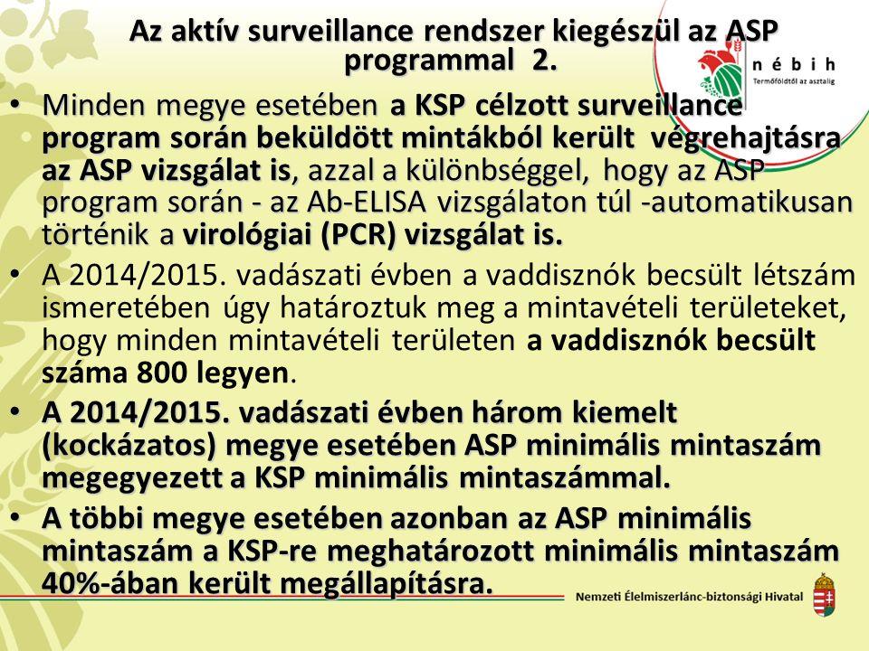 Az aktív surveillance rendszer kiegészül az ASP programmal 2.