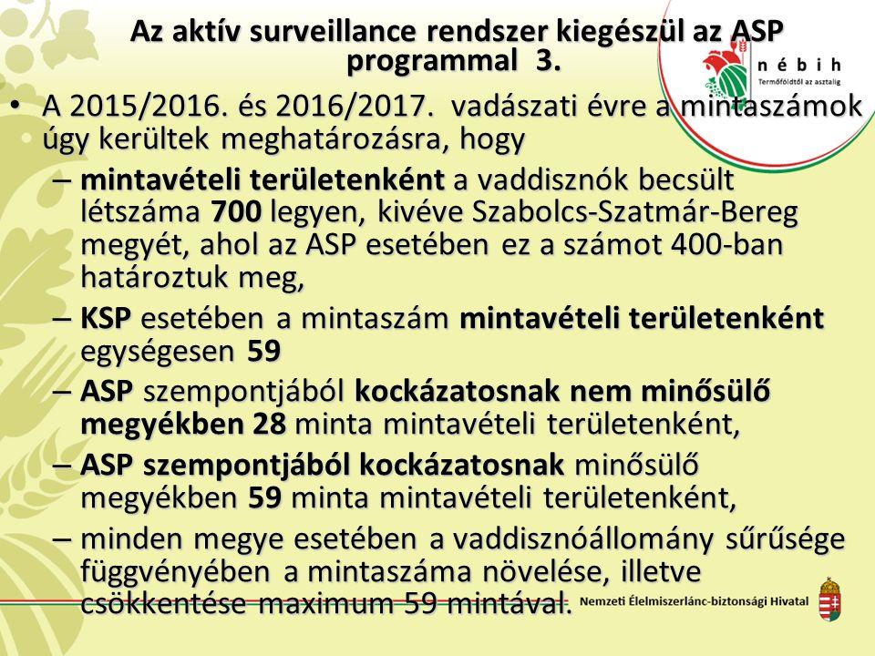 Az aktív surveillance rendszer kiegészül az ASP programmal 3.