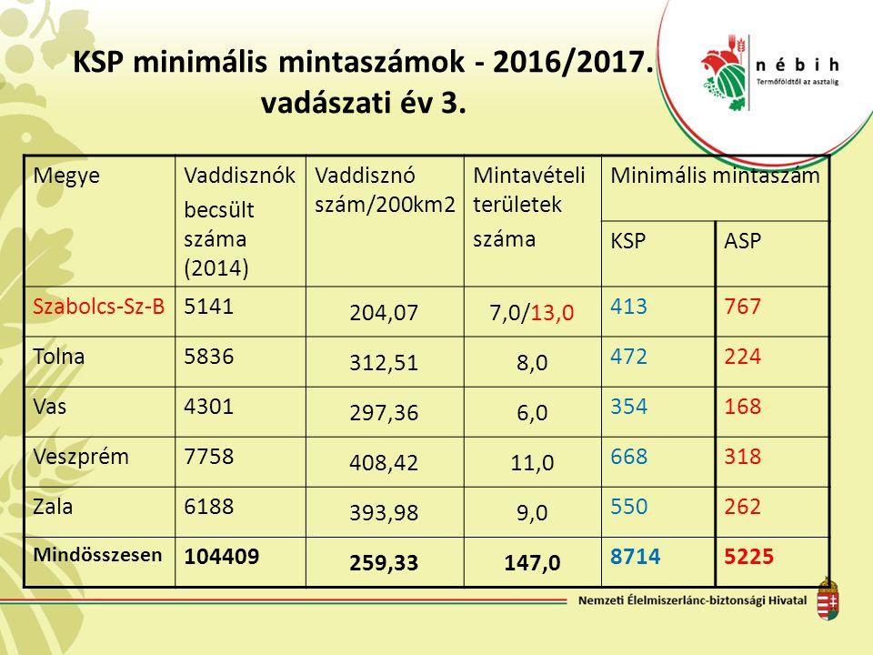 KSP minimális mintaszámok - 2016/2017. vadászati év 3.