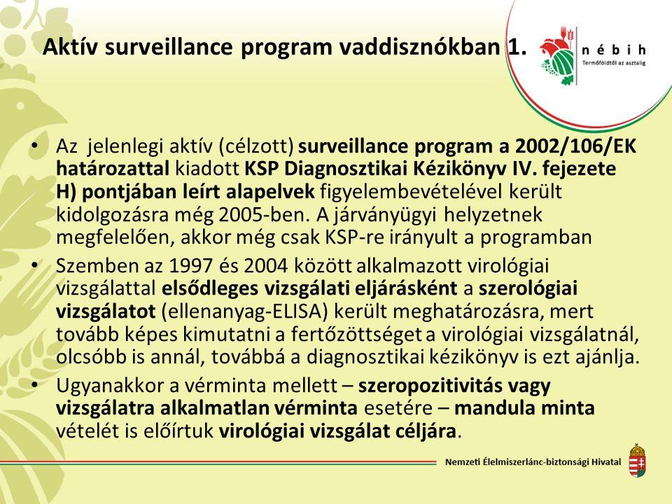 Aktív surveillance program vaddisznókban 1.