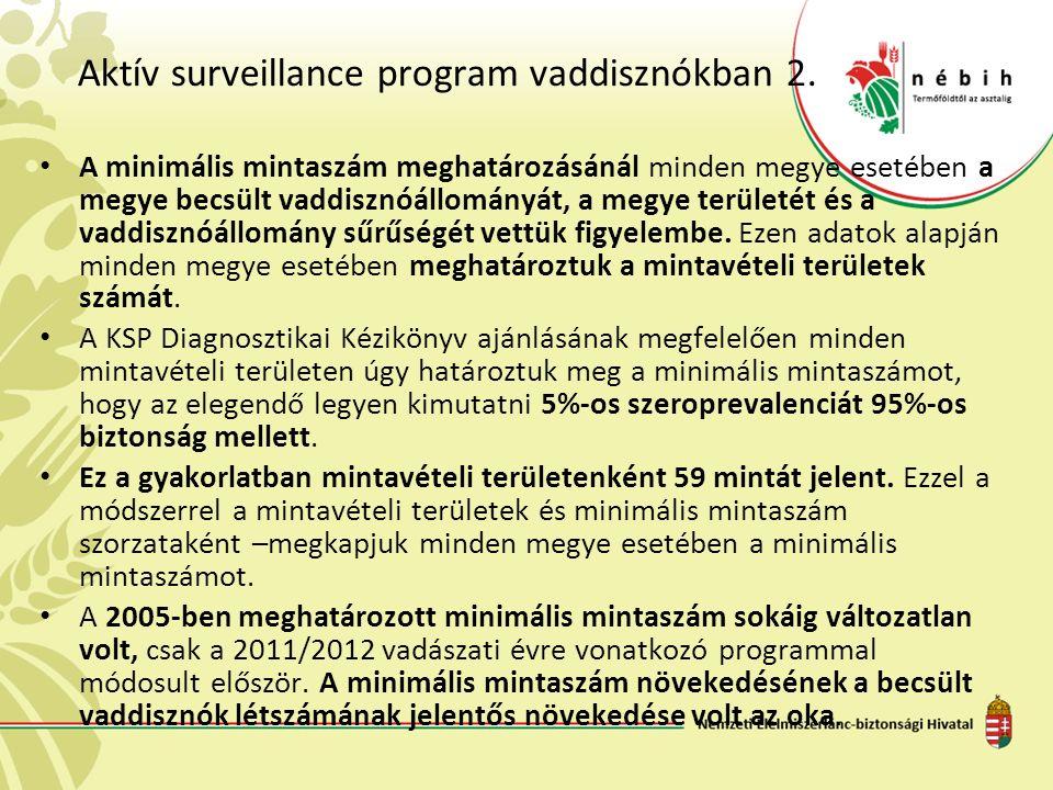 Aktív surveillance program vaddisznókban 2.