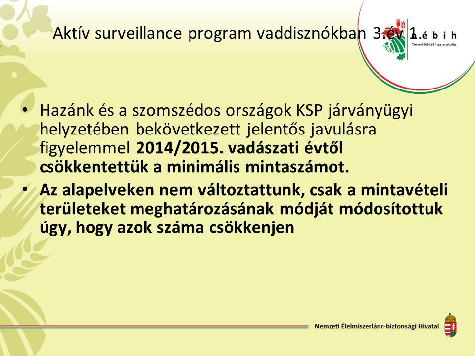 Aktív surveillance program vaddisznókban 3.év 1.