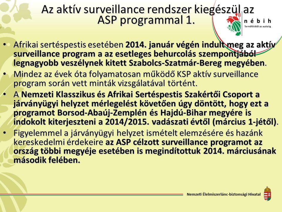 Az aktív surveillance rendszer kiegészül az ASP programmal 1.