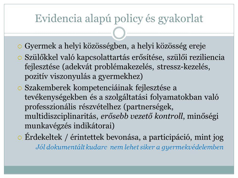 Evidencia alapú policy és gyakorlat  Gyermek a helyi közösségben, a helyi közösség ereje  Szülőkkel való kapcsolattartás erősítése, szülői reziliencia fejlesztése (adekvát problémakezelés, stressz-kezelés, pozitív viszonyulás a gyermekhez)  Szakemberek kompetenciáinak fejlesztése a tevékenységekben és a szolgáltatási folyamatokban való professzionális részvételhez (partnerségek, multidiszciplinaritás, erősebb vezető kontroll, minőségi munkavégzés indikátorai)  Érdekeltek / érintettek bevonása, a participáció, mint jog Jól dokumentált kudarc nem lehet siker a gyermekvédelemben