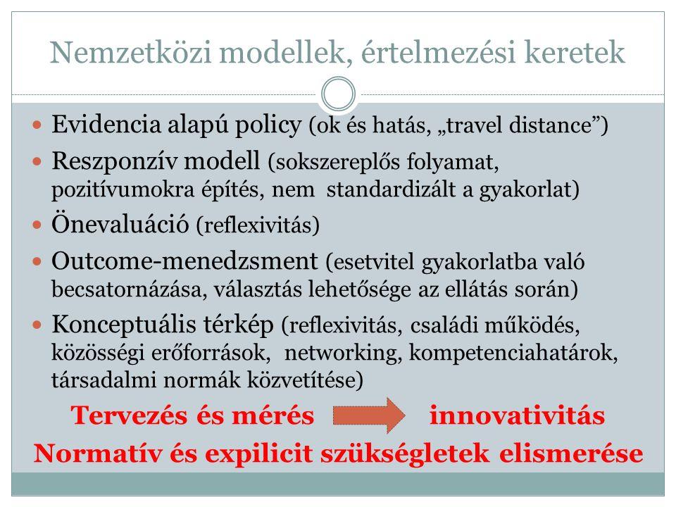 """Nemzetközi modellek, értelmezési keretek Evidencia alapú policy (ok és hatás, """"travel distance ) Reszponzív modell (sokszereplős folyamat, pozitívumokra építés, nem standardizált a gyakorlat) Önevaluáció (reflexivitás) Outcome-menedzsment (esetvitel gyakorlatba való becsatornázása, választás lehetősége az ellátás során) Konceptuális térkép (reflexivitás, családi működés, közösségi erőforrások, networking, kompetenciahatárok, társadalmi normák közvetítése) Tervezés és mérés innovativitás Normatív és expilicit szükségletek elismerése"""