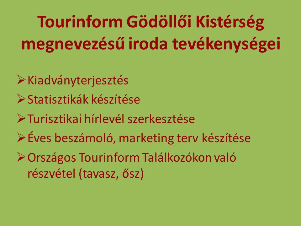 Tourinform Gödöllői Kistérség megnevezésű iroda tevékenységei  Kiadványterjesztés  Statisztikák készítése  Turisztikai hírlevél szerkesztése  Éves beszámoló, marketing terv készítése  Országos Tourinform Találkozókon való részvétel (tavasz, ősz)