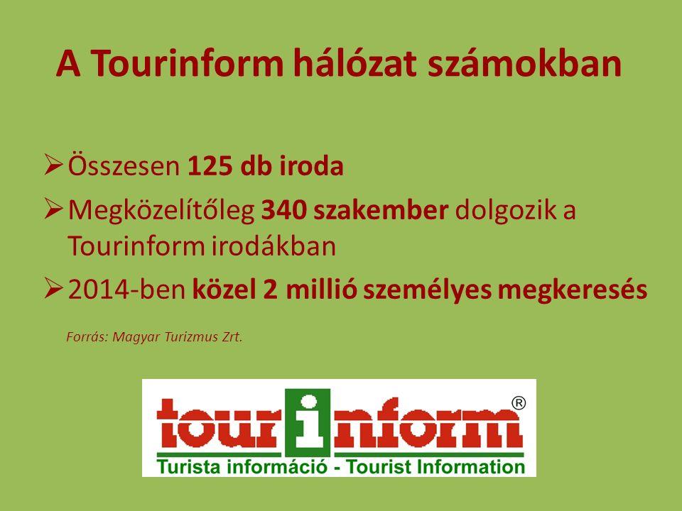 A Tourinform hálózat számokban  Összesen 125 db iroda  Megközelítőleg 340 szakember dolgozik a Tourinform irodákban  2014-ben közel 2 millió személ