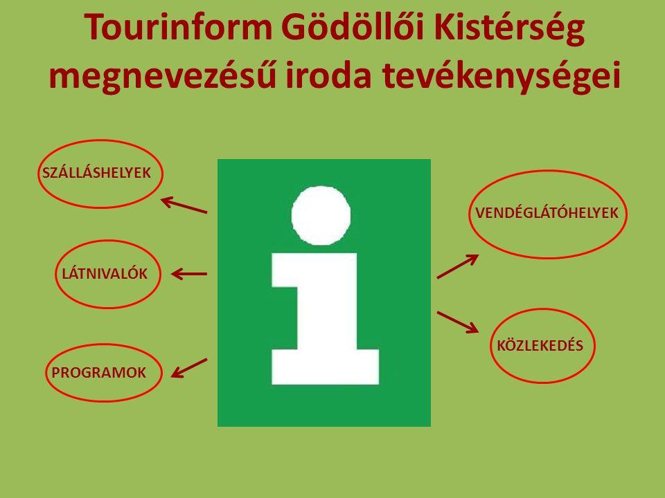 Tourinform Gödöllői Kistérség megnevezésű iroda tevékenységei VENDÉGLÁTÓHELYEK KÖZLEKEDÉS SZÁLLÁSHELYEK LÁTNIVALÓK PROGRAMOK
