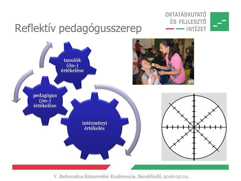 Reflektív pedagógusszerep intézményi értékelés pedagógus (ön-) értékelése tanulók (ön-) értékelése V.